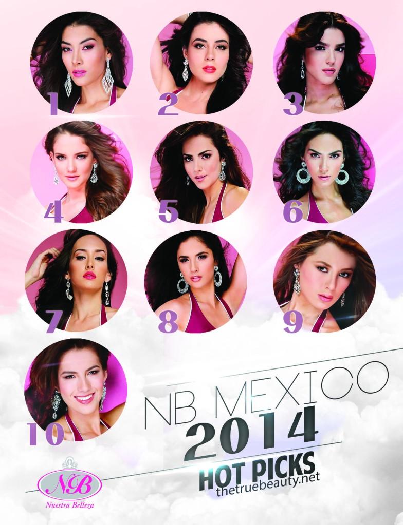 NBMexico