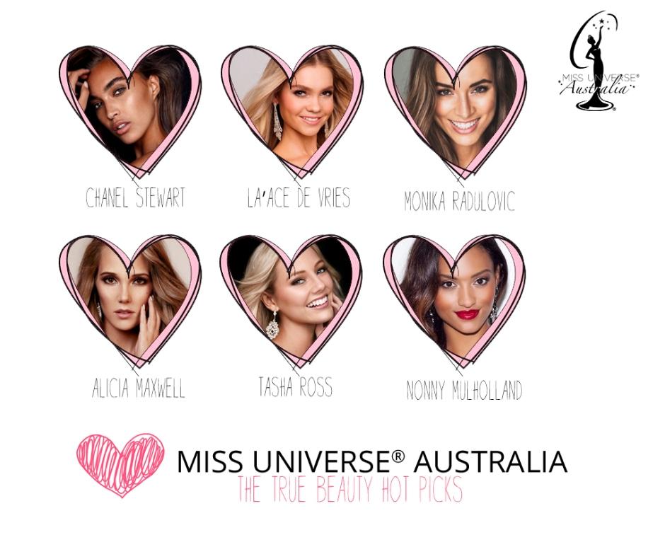 MUAustralia